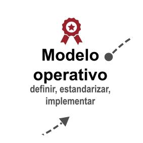 2 Modelo Operativo