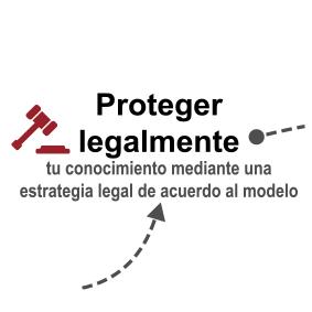 6 Proteger Legalmente